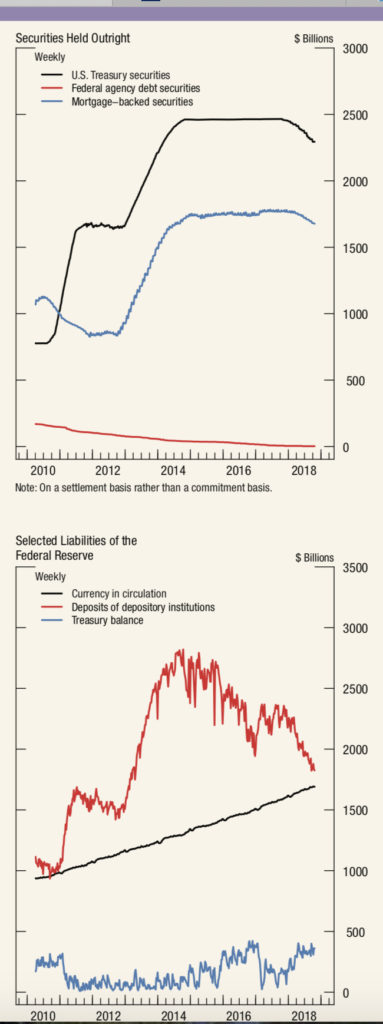 The Federal Reserve's Great Recovery Rewind is rapidly flushing away bank reserves.