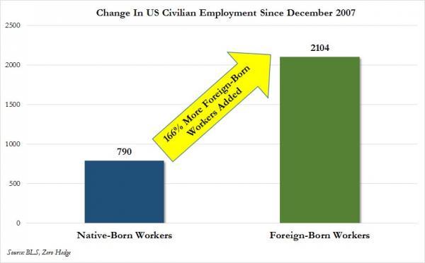 domestic vs foreign cumulative chart_0